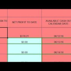 Empowr – Training Video On Calculating Profits (Anthony Fontana)